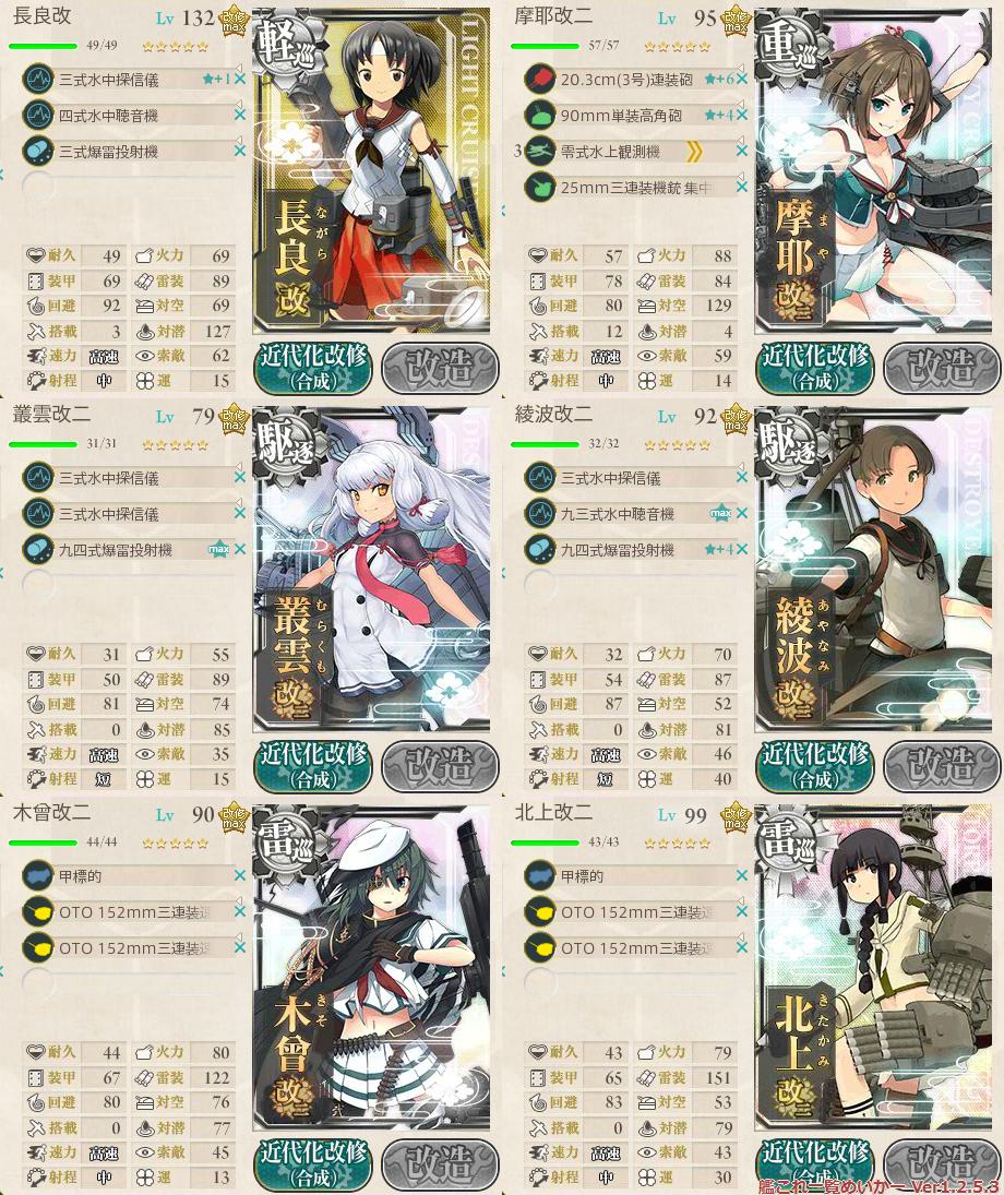 艦これ2015秋イベントE4甲掘り_第2艦隊編成