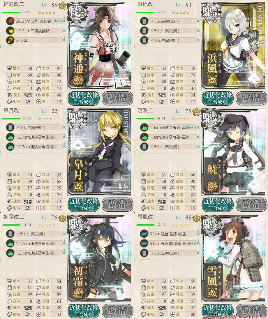 艦これ2015秋イベントE2